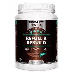 健身运动后的恢复及营养 – Recovery Nutrition Post Gym